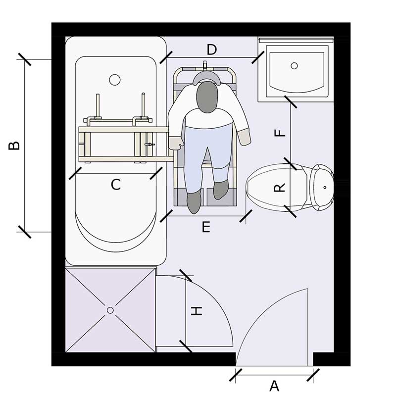 How to measure for a shower chair